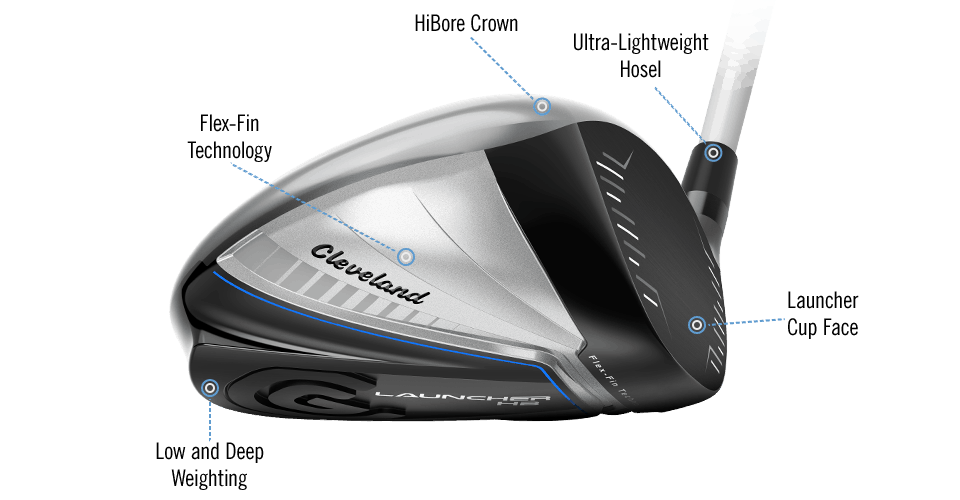 Cleveland Golf Launcher HB Driver Review