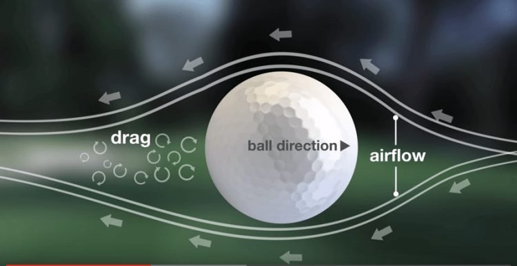 Ball Spin With Driver