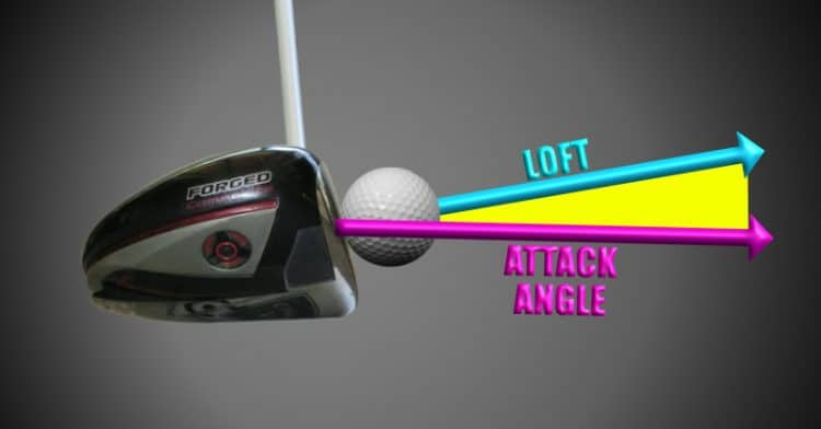 Launch Angle With Driver