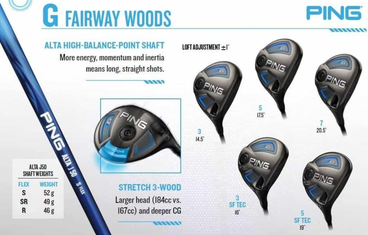 Cobra Fly-Z Fairway Wood