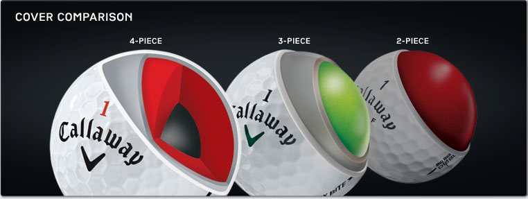 Four Piece Golf Balls