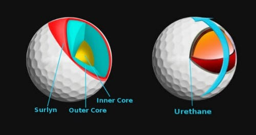 Inside A Golf Ball