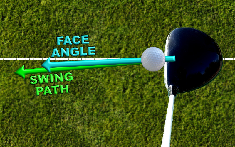 golf driver path left face closed fade