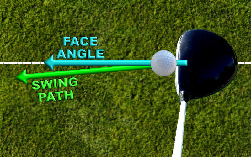 golf driver path left face open slice