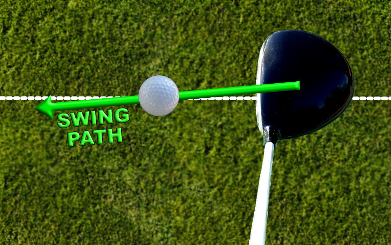 swing path 5 degrees out to in face square driver